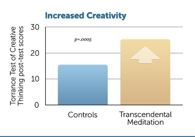 E2-Increased-Creativity-v1
