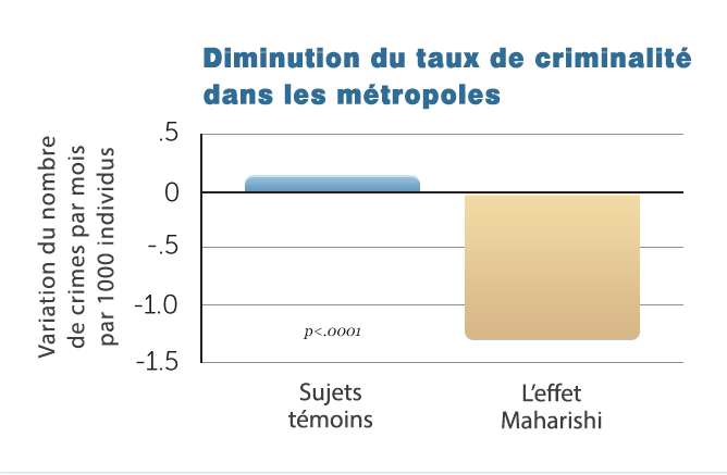 G3-Decr-Metro-Crime_Mersey